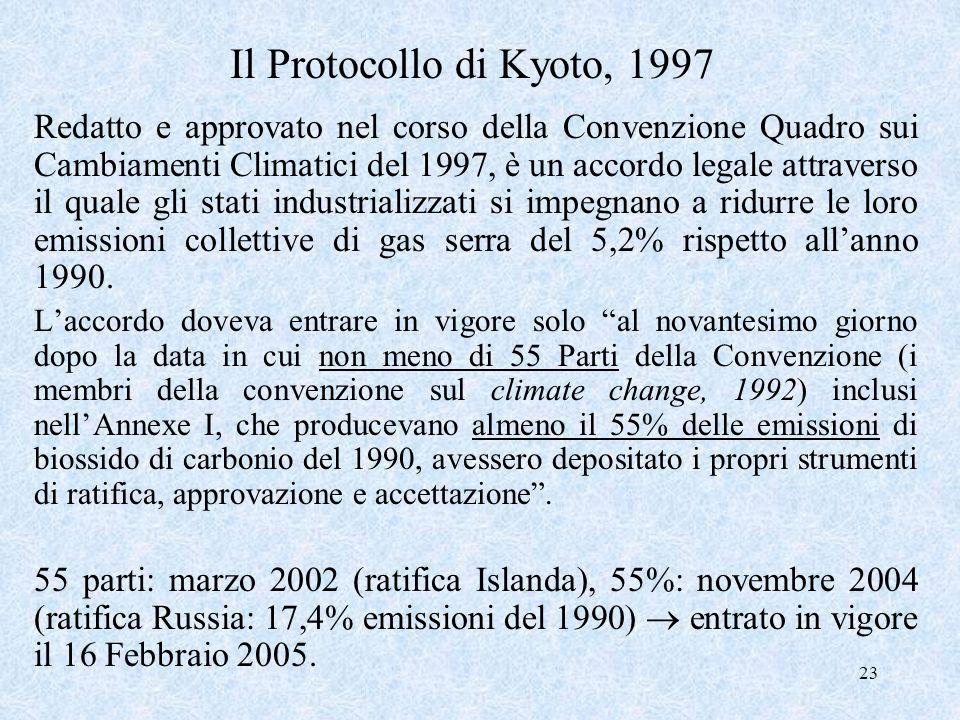 Il Protocollo di Kyoto, 1997