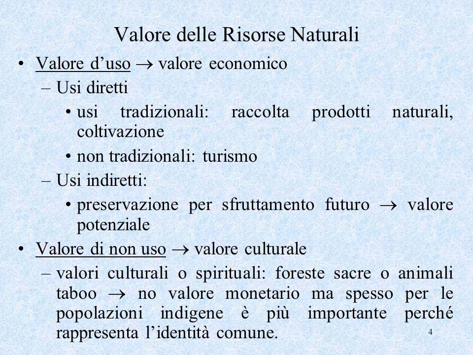 Valore delle Risorse Naturali