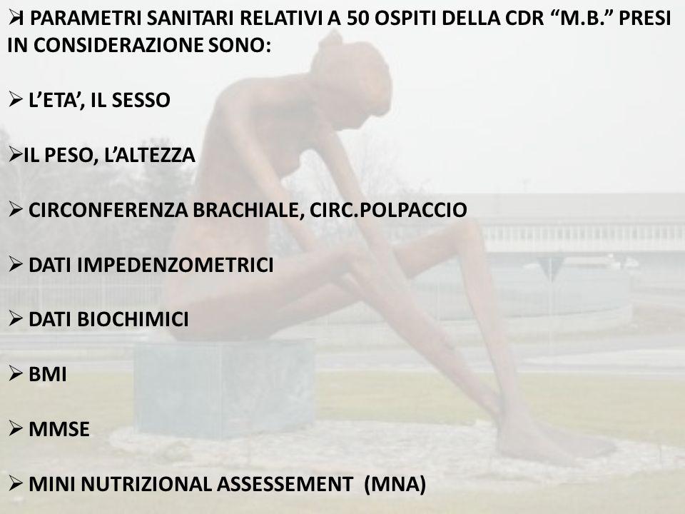 I PARAMETRI SANITARI RELATIVI A 50 OSPITI DELLA CDR M. B