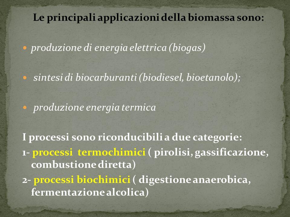 Le principali applicazioni della biomassa sono: