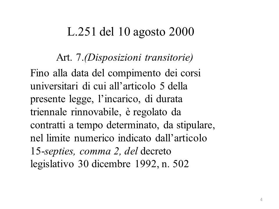 L.251 del 10 agosto 2000