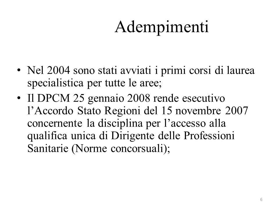 Adempimenti Nel 2004 sono stati avviati i primi corsi di laurea specialistica per tutte le aree;
