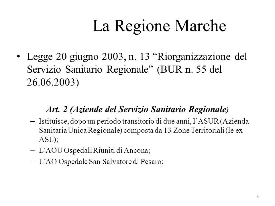Art. 2 (Aziende del Servizio Sanitario Regionale)