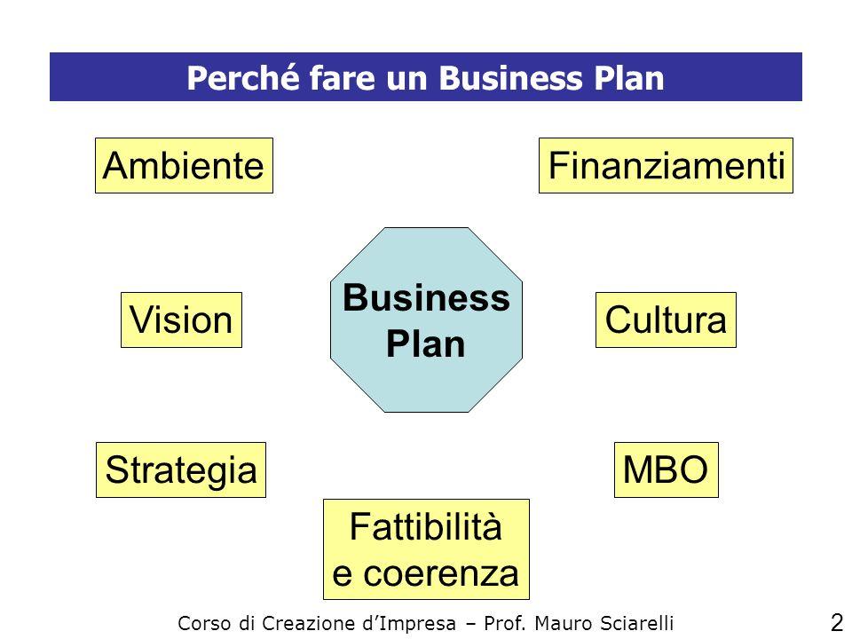 Il Business Plan per una nuova impresa - ppt scaricare