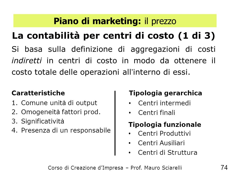 Il business plan per una nuova impresa ppt scaricare - Costo ascensore interno 1 piano ...
