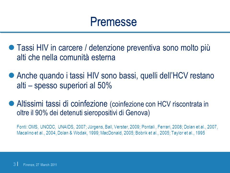 Premesse Tassi HIV in carcere / detenzione preventiva sono molto più alti che nella comunità esterna.