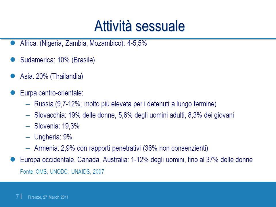 Attività sessuale Africa: (Nigeria, Zambia, Mozambico): 4-5,5%
