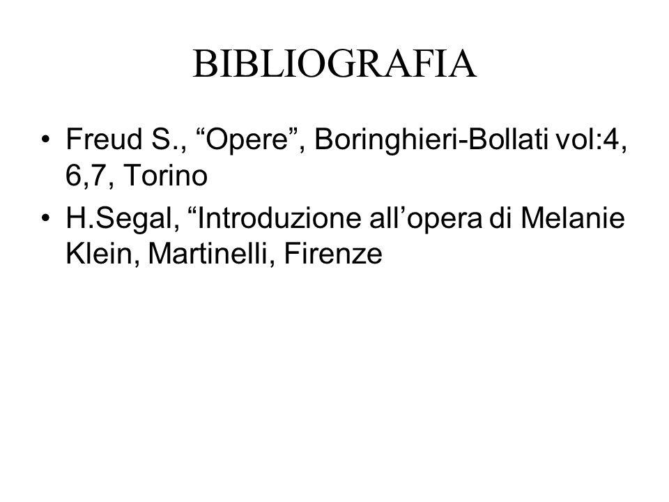 BIBLIOGRAFIA Freud S., Opere , Boringhieri-Bollati vol:4, 6,7, Torino