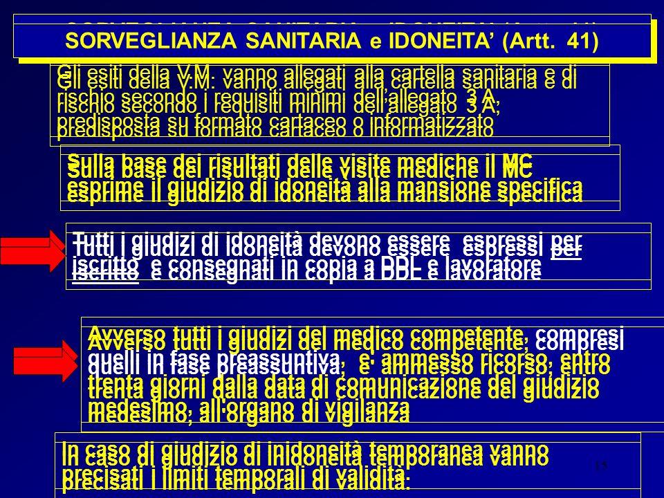 SORVEGLIANZA SANITARIA e IDONEITA' (Artt. 41)