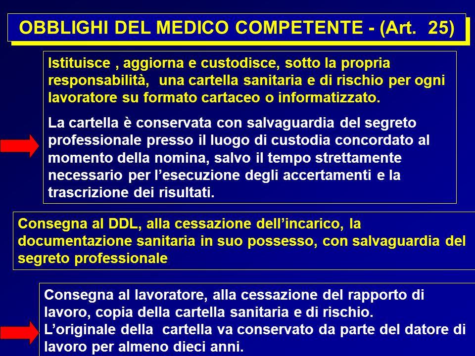 OBBLIGHI DEL MEDICO COMPETENTE - (Art. 25)