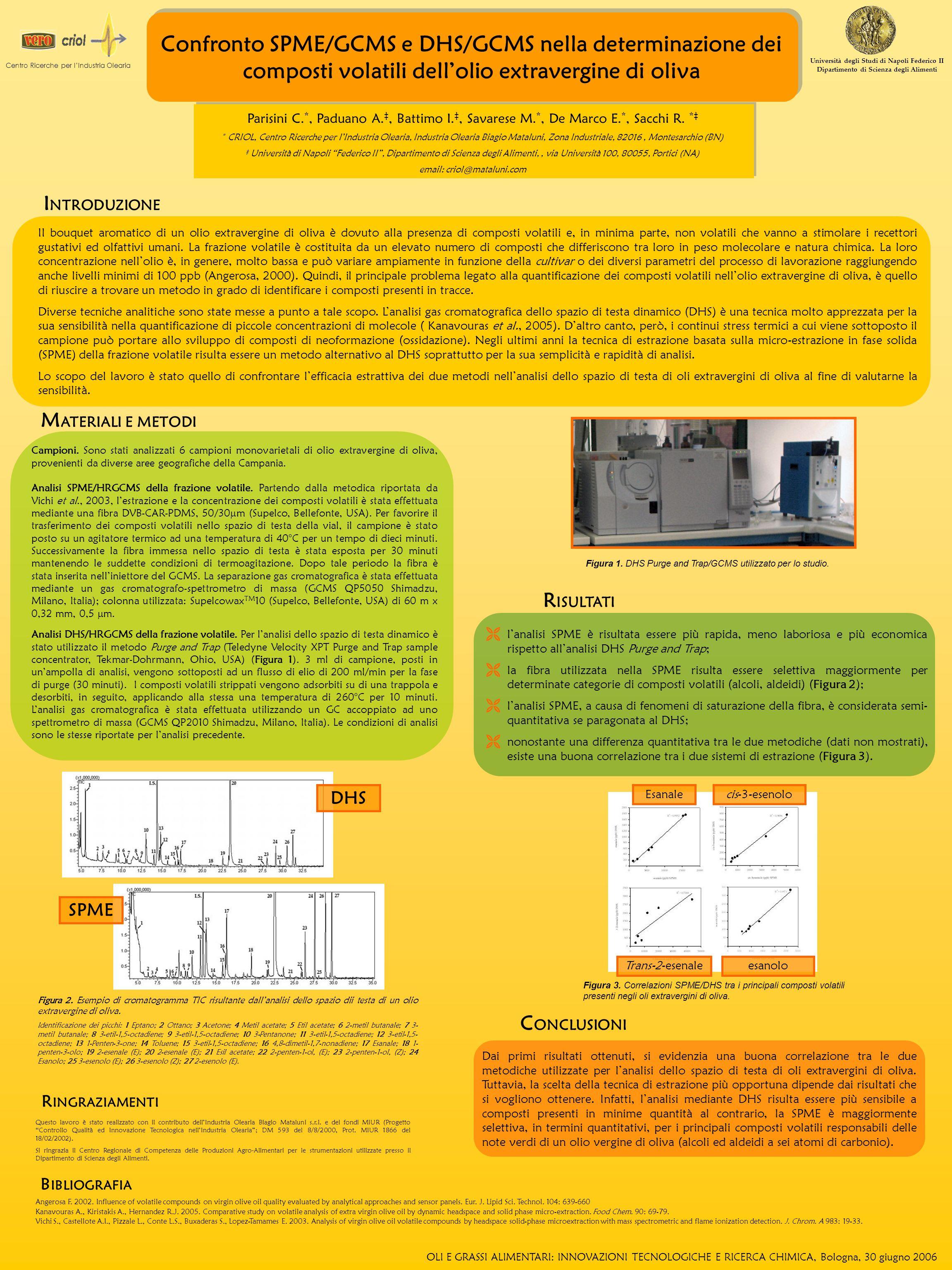 Confronto SPME/GCMS e DHS/GCMS nella determinazione dei composti volatili dell'olio extravergine di oliva