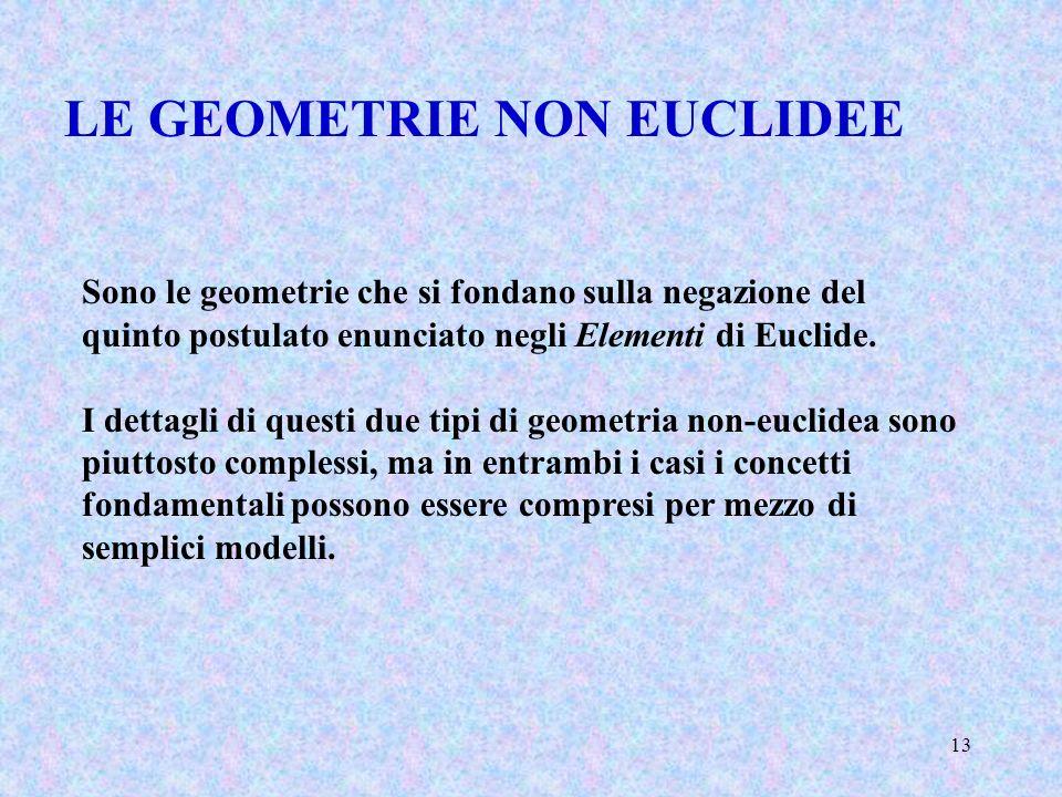 LE GEOMETRIE NON EUCLIDEE