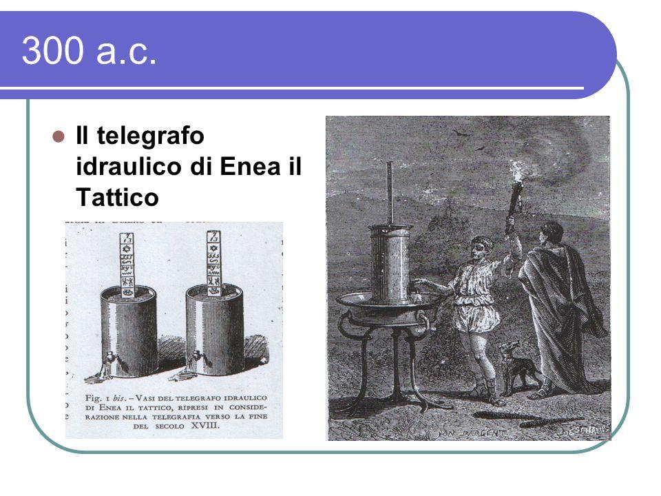 300 a.c. Il telegrafo idraulico di Enea il Tattico