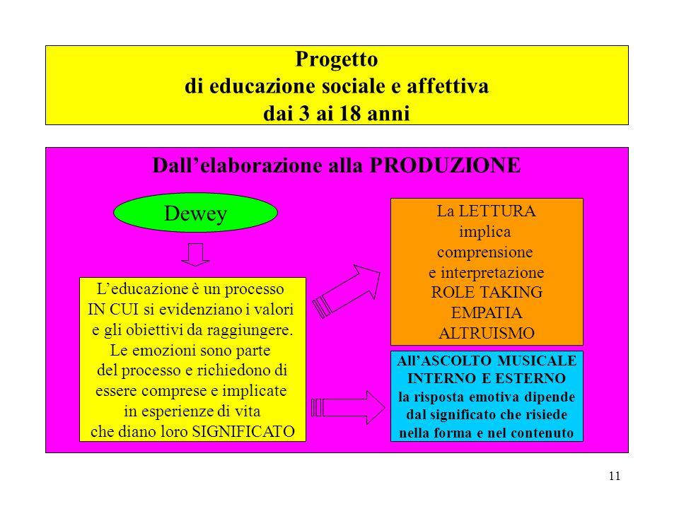 Progetto di educazione sociale e affettiva dai 3 ai 18 anni