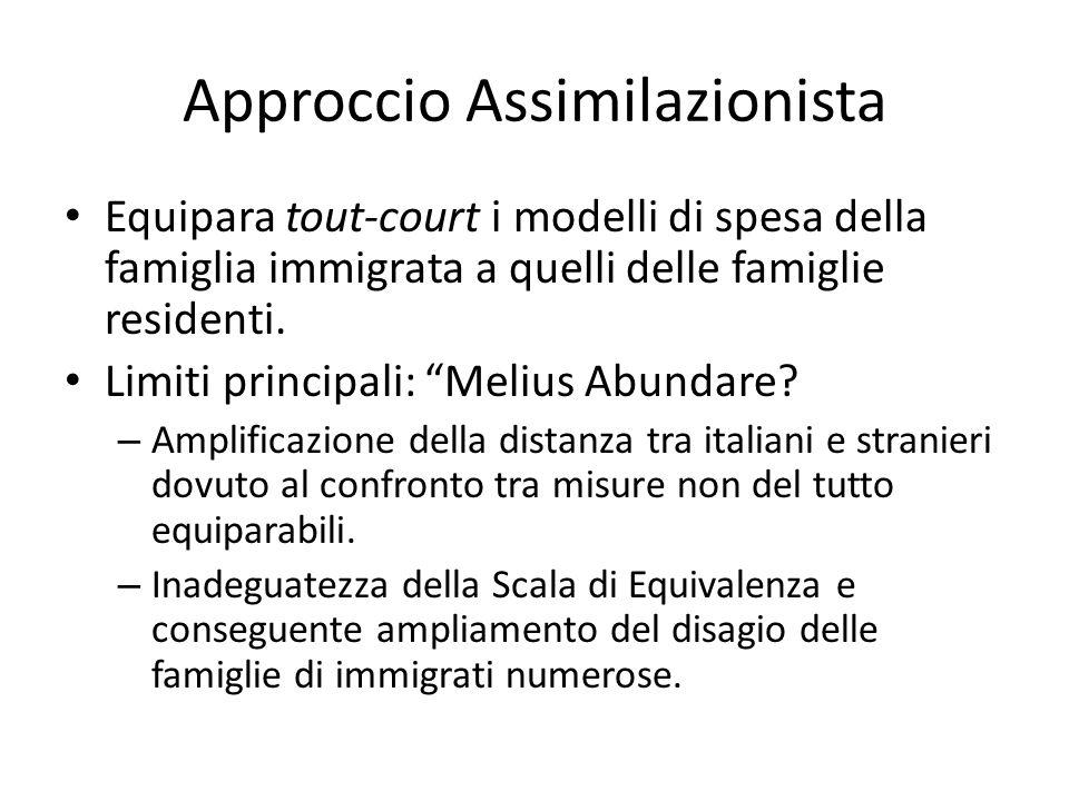 Approccio Assimilazionista
