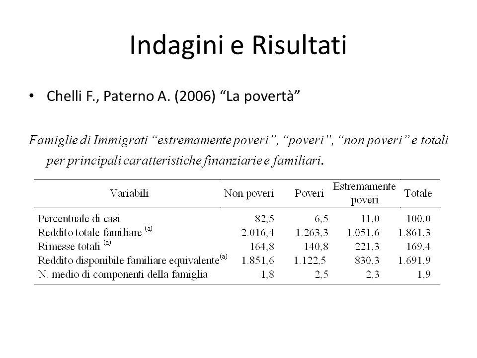 Indagini e Risultati Chelli F., Paterno A. (2006) La povertà