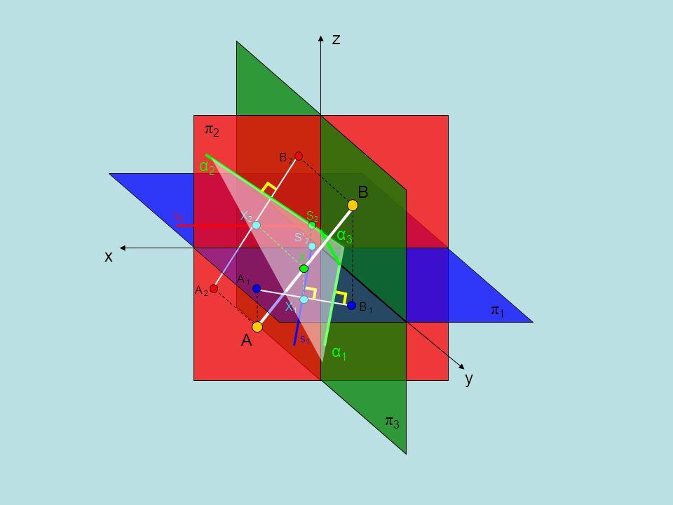 z π2 B 2 α2 B s2 X2 S2 α3 S'2 x X A 1 A 2 X1 B 1 π1 A s1 α1 y π3