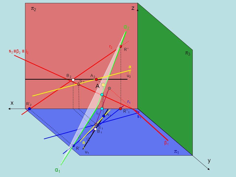 π2 z α2 π3 A x // // π1 y α1 r2 s2 ≡β2 ≡ i2 a2 r1 s1 a1 β1 R'' B 2 A 2
