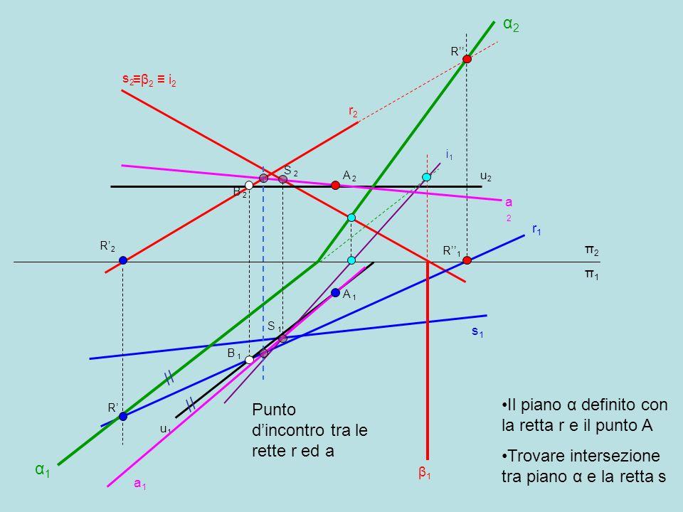 Il piano α definito con la retta r e il punto A