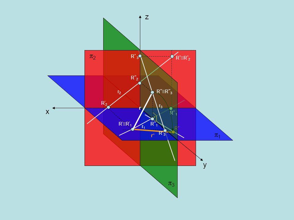 z π2 x . π1 y π3 R'' 3 r3 R''≡R''2 R'''2 r2 R'''≡R'''3 r R'2 r1 R'' 1