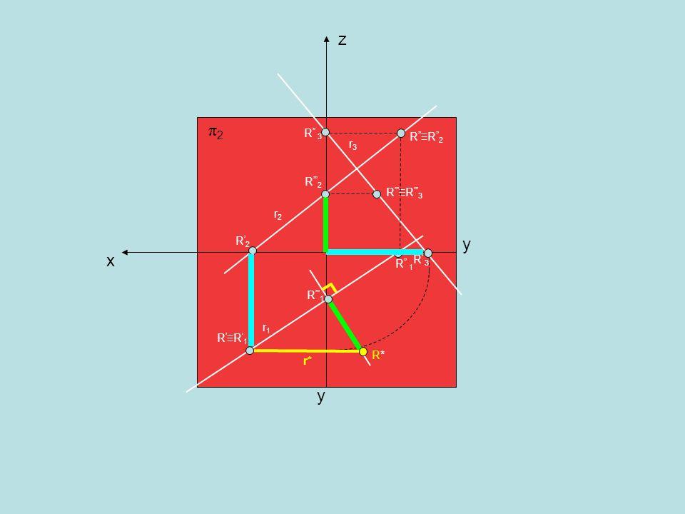 z π2 y x y R'' 3 R''≡R''2 r3 R'''2 R'''≡R'''3 r2 R'2 R' 3 R'' 1 R'''1