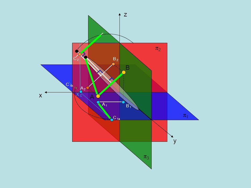 z π2 C 2 B 2 B C 1b A 2 x X C A A 1 B 1 π1 C 1a y π3