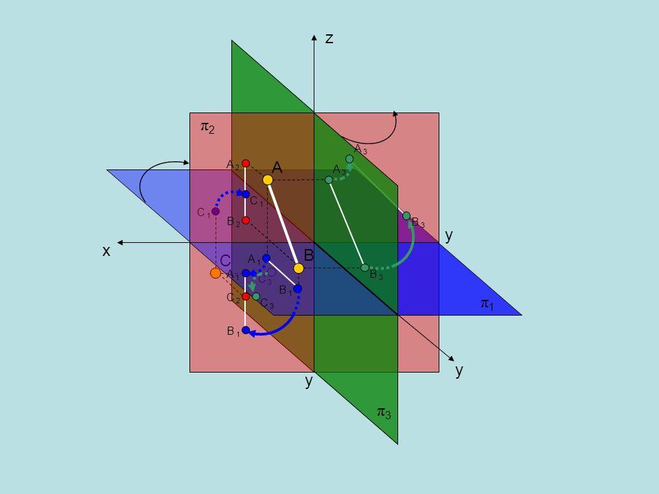 z π2 A y x B C π1 y y π3 A 3 A 2 A 3 C 1 C 1 B 2 B 3 A 1 A 1 B 3 C 3