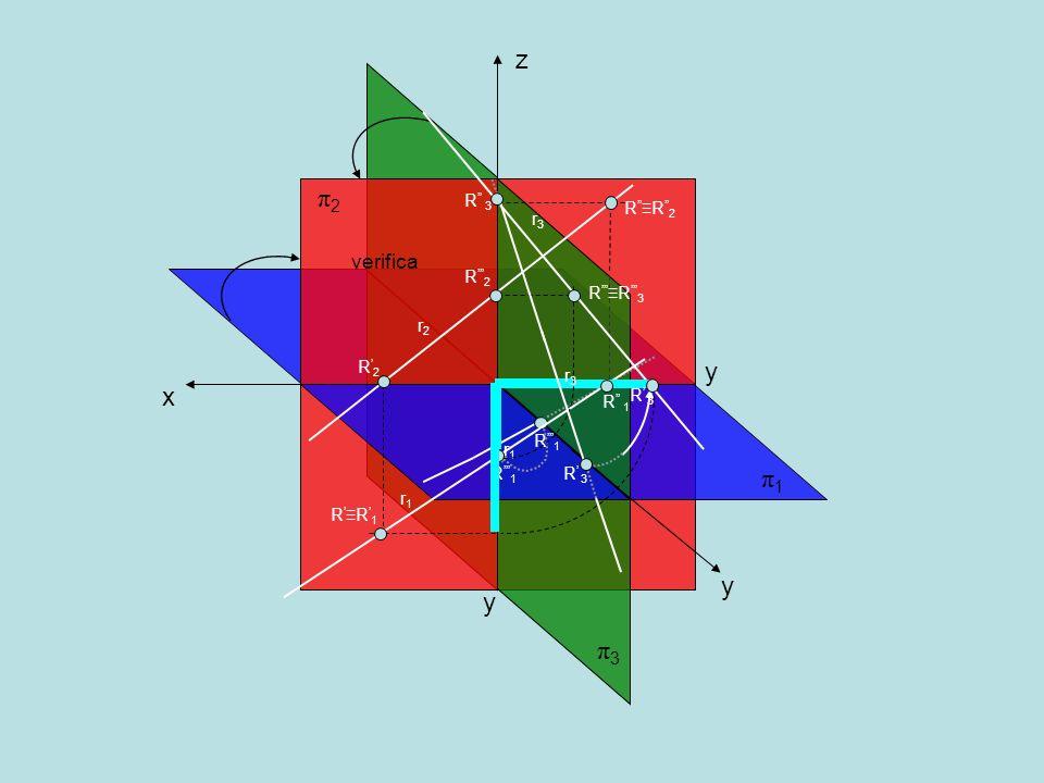 z π2 y x π1 y y π3 verifica R'' 3 r3 R''≡R''2 r3 R'''2 R'''≡R'''3 r2