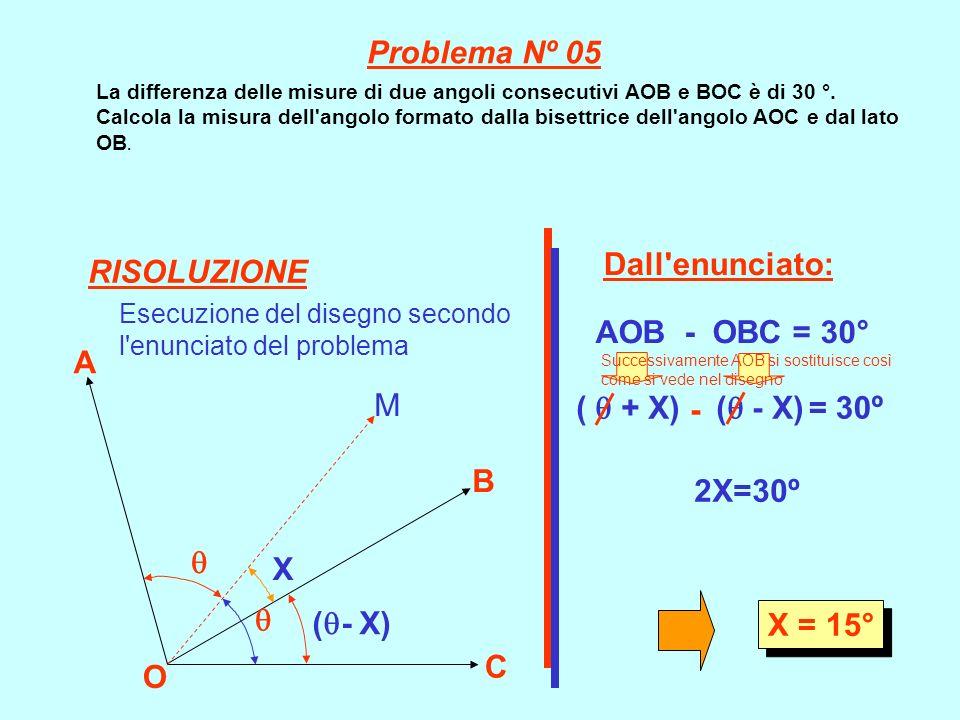Problema Nº 05 Dall enunciato: RISOLUZIONE AOB - OBC = 30° A O B C M