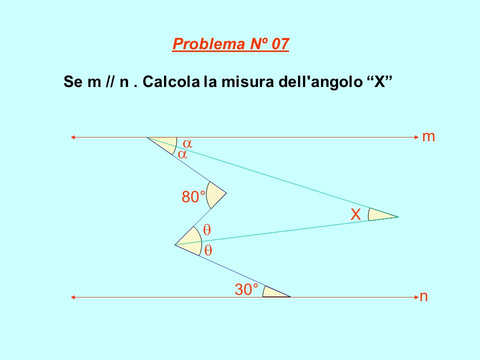 Problema Nº 07 Se m // n . Calcola la misura dell angolo X 80° 30°   X m n
