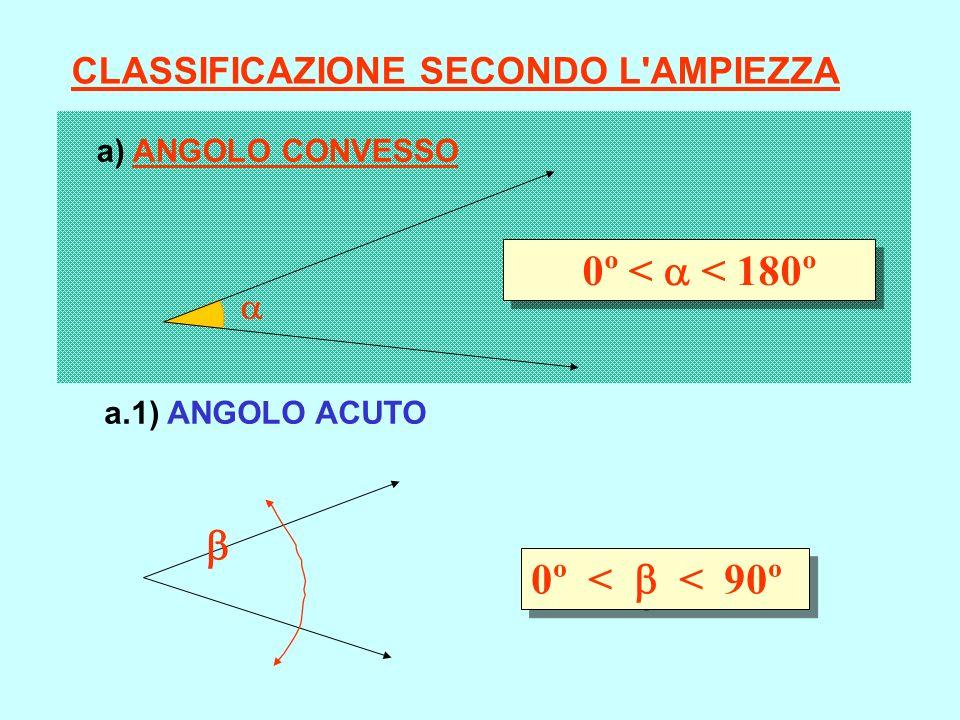 CLASSIFICAZIONE SECONDO L AMPIEZZA