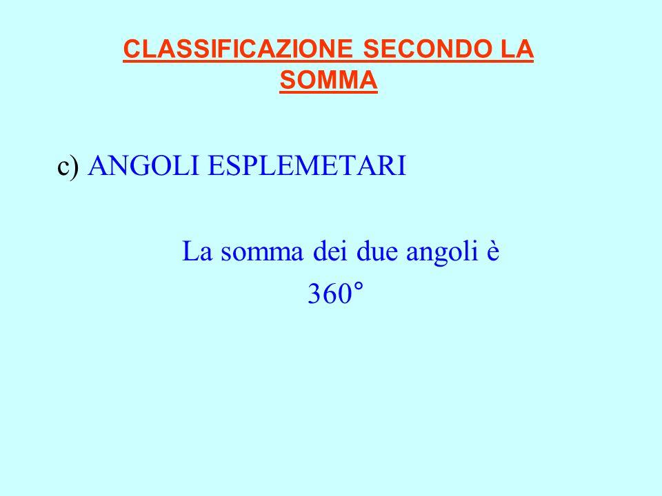 CLASSIFICAZIONE SECONDO LA SOMMA