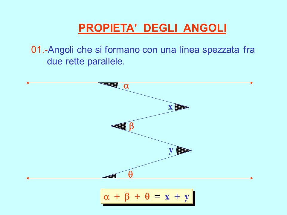 PROPIETA DEGLI ANGOLI 01.-Angoli che si formano con una línea spezzata fra. due rette parallele.