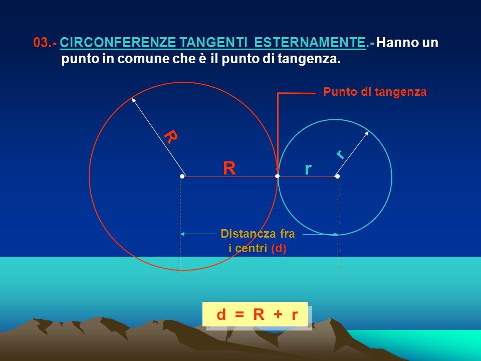 03. - CIRCONFERENZE TANGENTI ESTERNAMENTE