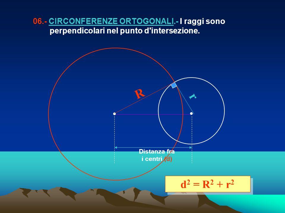 06. - CIRCONFERENZE ORTOGONALI