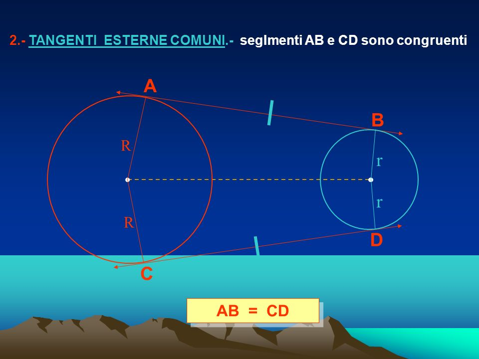 2.- TANGENTI ESTERNE COMUNI.- segImenti AB e CD sono congruenti
