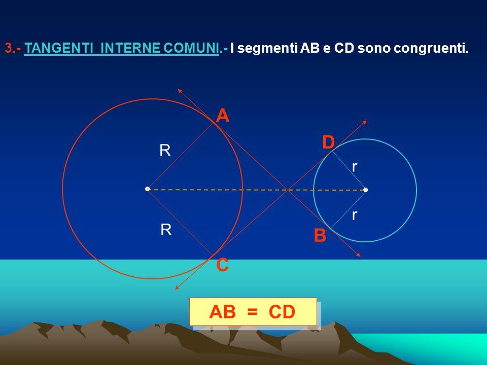 3.- TANGENTI INTERNE COMUNI.- I segmenti AB e CD sono congruenti.