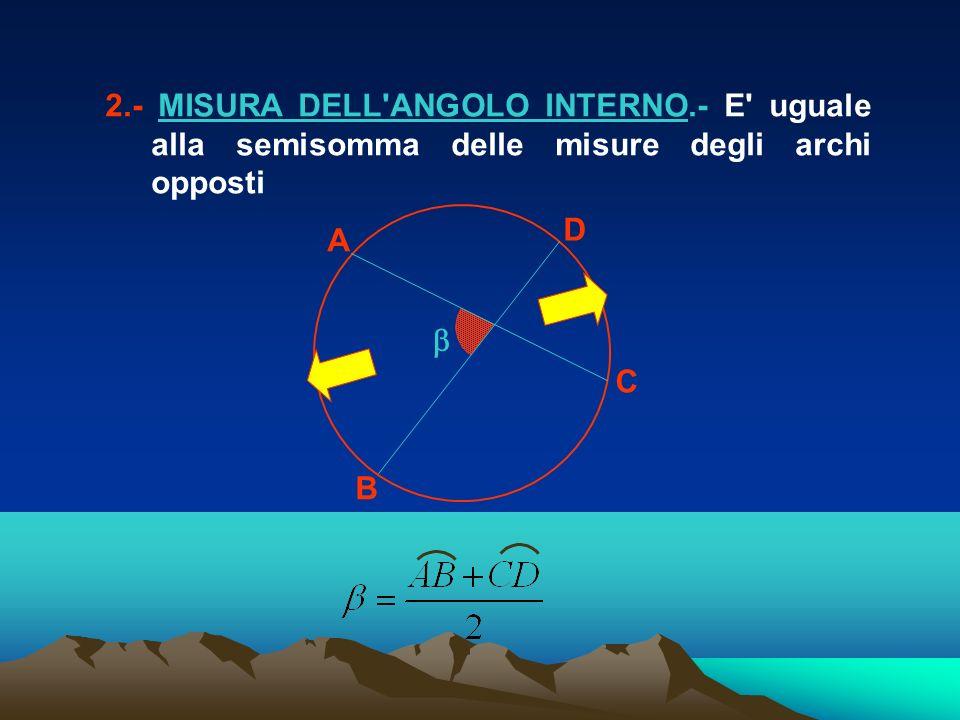 2. - MISURA DELL ANGOLO INTERNO