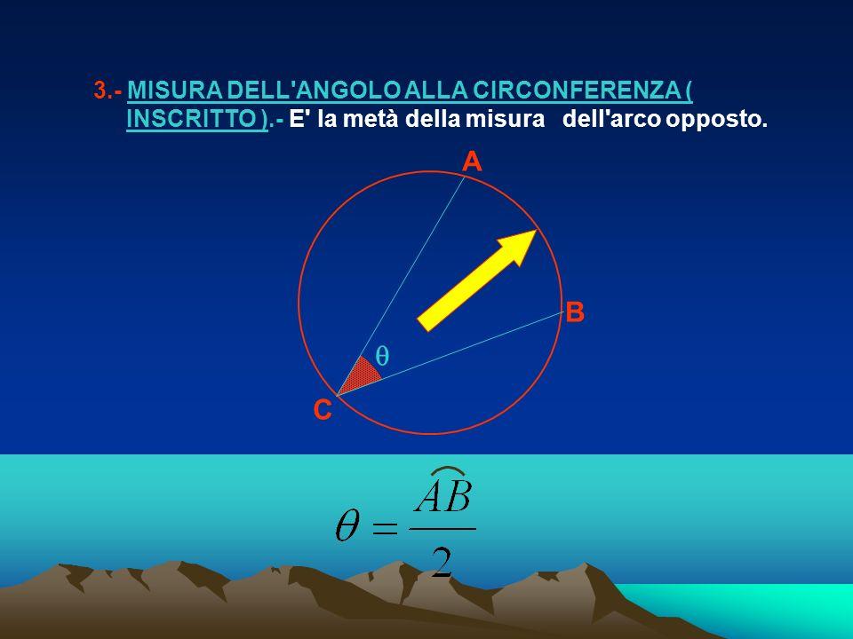 3. - MISURA DELL ANGOLO ALLA CIRCONFERENZA ( INSCRITTO )