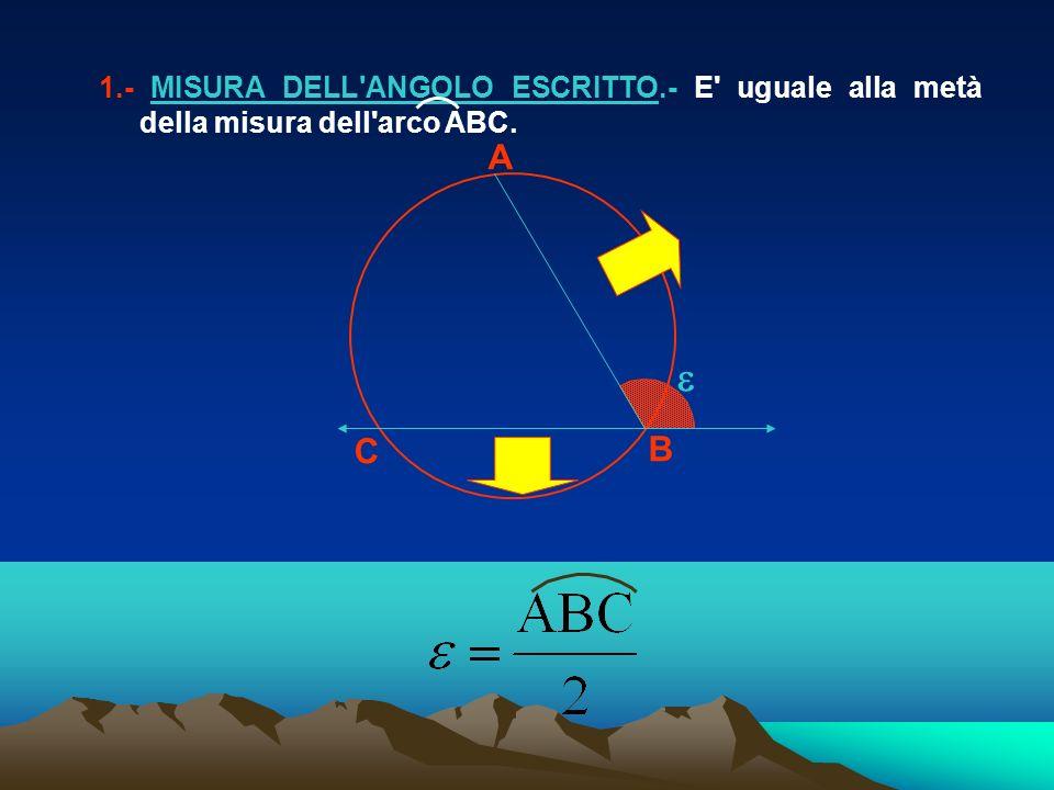 1. - MISURA DELL ANGOLO ESCRITTO