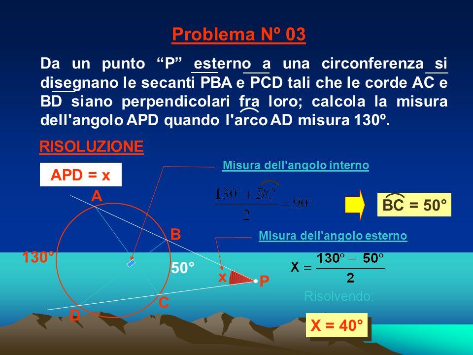 Misura dell angolo interno Misura dell angolo esterno