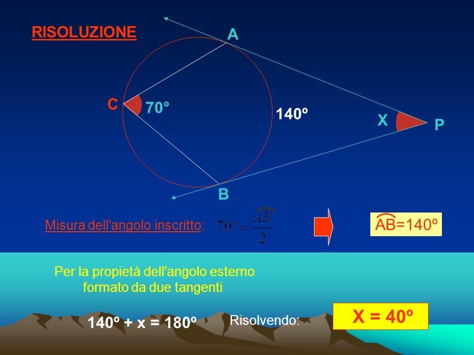 X = 40º RISOLUZIONE A C 70° 140º X P B AB=140º 140º + x = 180º