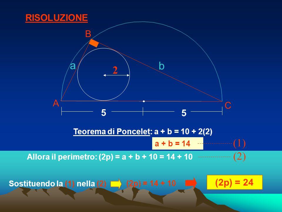 a b 2 (1) (2) RISOLUZIONE B A C 5 (2p) = 24