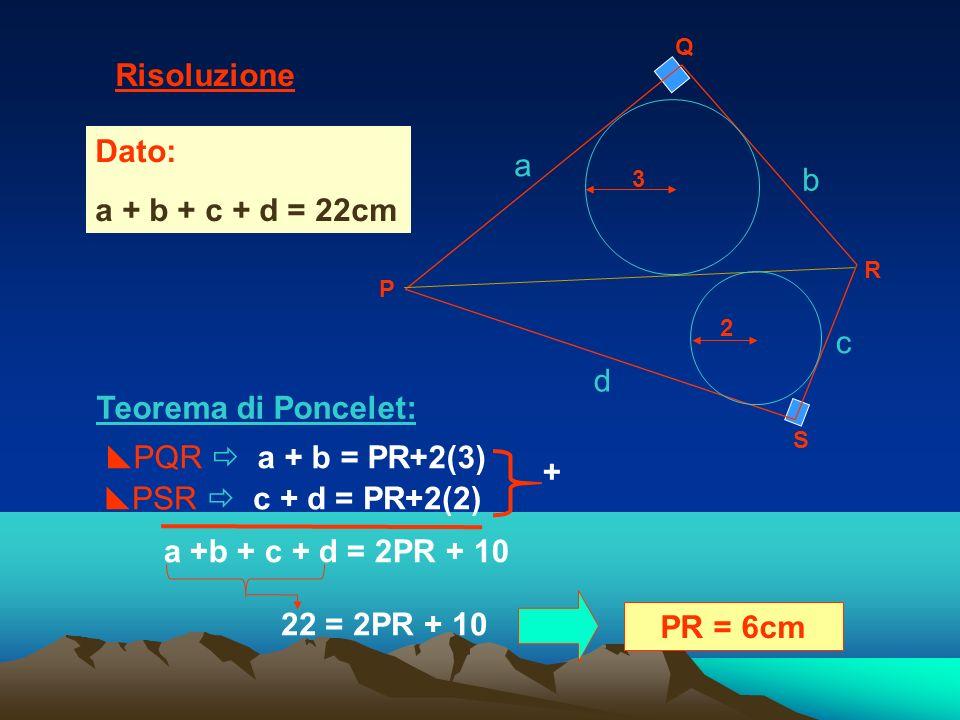 Risoluzione Dato: a a + b + c + d = 22cm b c d Teorema di Poncelet: