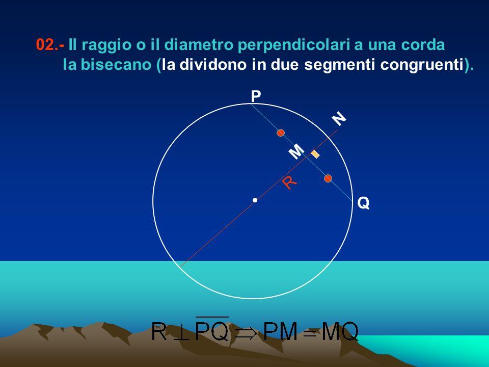 02.- Il raggio o il diametro perpendicolari a una corda