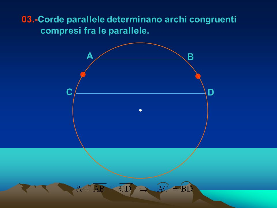 03.-Corde parallele determinano archi congruenti compresi fra le parallele.
