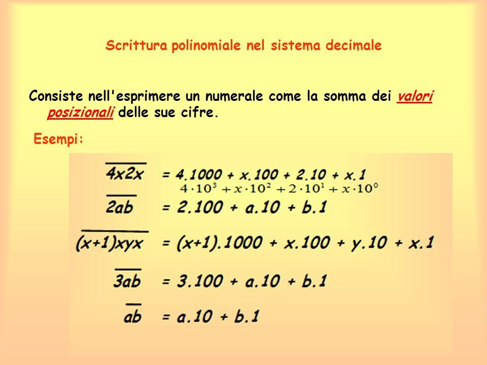 Scrittura polinomiale nel sistema decimale