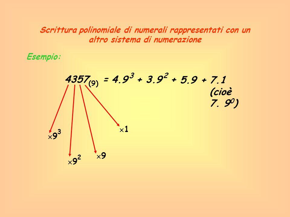 Scrittura polinomiale di numerali rappresentati con un altro sistema di numerazione