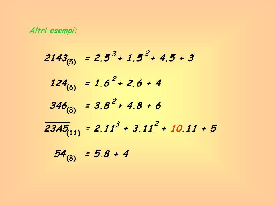 Altri esempi: 3. 2. 2143. = 2.5 + 1.5 + 4.5 + 3. (5) 2. 124. = 1.6 + 2.6 + 4. (6) 2. 346.