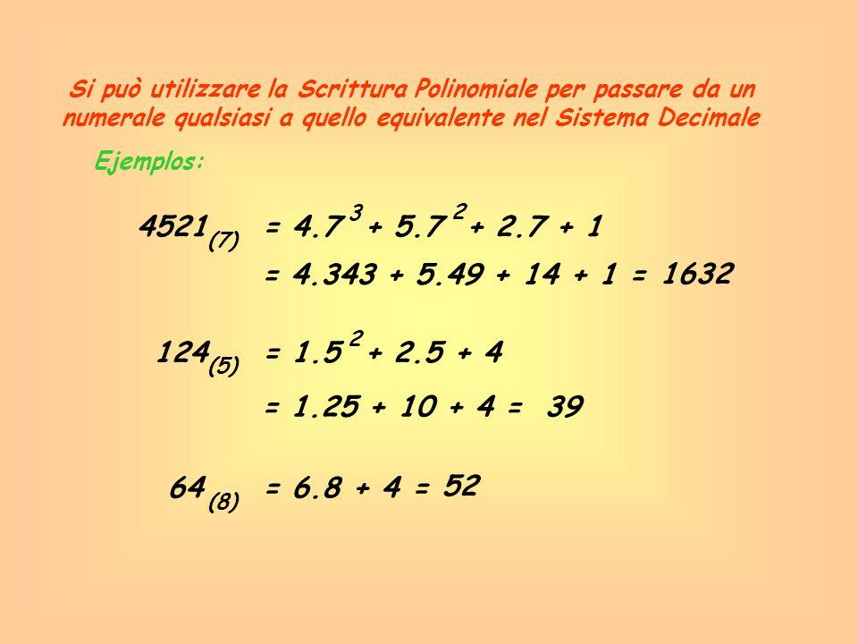 Si può utilizzare la Scrittura Polinomiale per passare da un numerale qualsiasi a quello equivalente nel Sistema Decimale